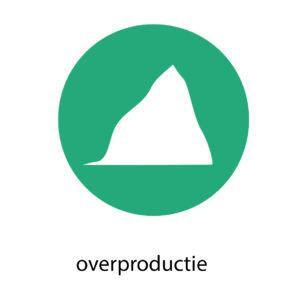 Overproductie
